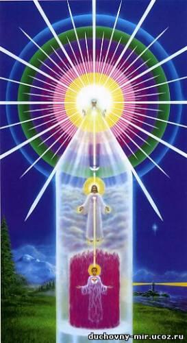 Сообщение от Абсолюта Бога-Творца Галактического
